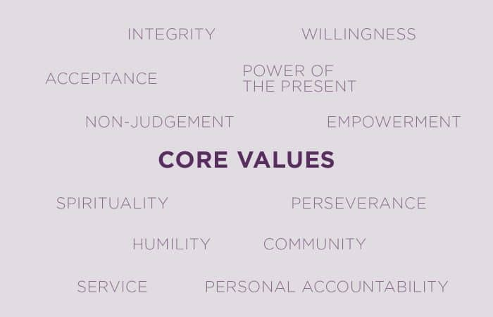 The Dorm Core Values